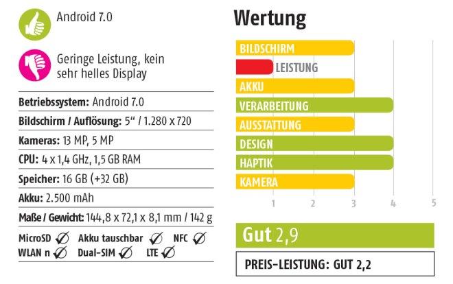 Wertung-LG-K8