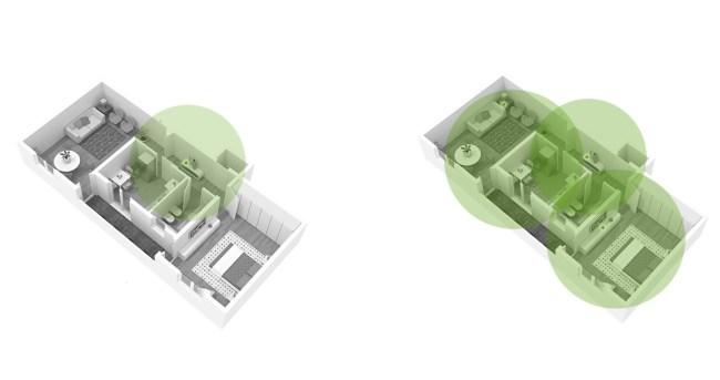 Ein Mesh aus drei WLAN-Routern (rechts) kann naturgemäß ein wesentlich größeres Gebiet abdecken als ein einzelner Router (links). (Foto: A1)