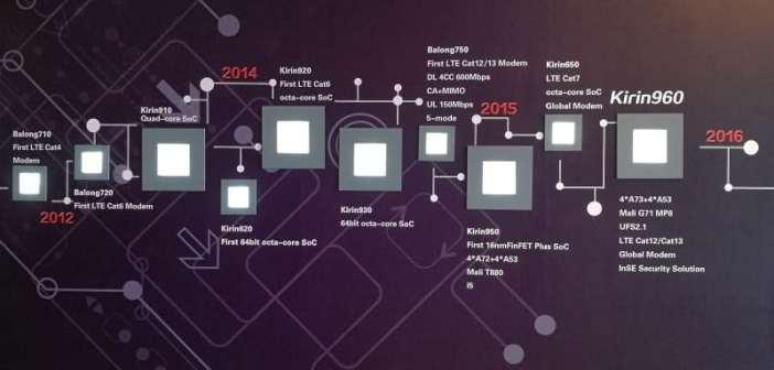 Kirin 960, de Huawei, presentado oficialmente