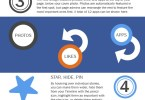 facebook_business_page_timeline_cheat_sheet-infographic