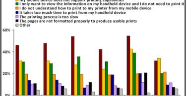 mobile printers, infotrends, Erik Vlietinck