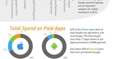 Guohe Infographic Android vs iOS in China