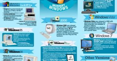 newhistory-of-windowsat640