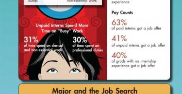 2012-student-survey-infographic