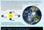 vernal-equinox-infographic