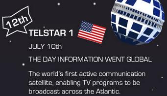 historyofsatellitesinfographictelstar1birthday