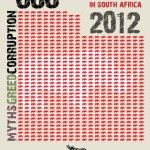 South Africa: 668 Rhinos Killed in 2012