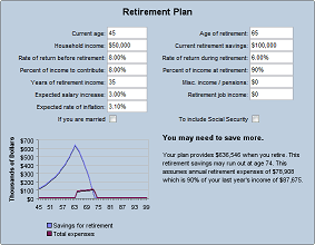 Retirement Annuity Calculators for Advanced Income & Growth Planning