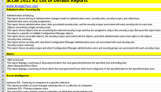 SCCM 2012 R2 Default Reports