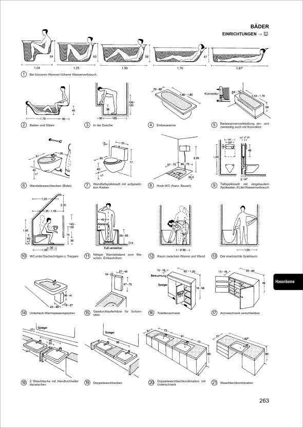 Contributing to the neufert anotherarchitect for Medidas antropometricas arquitectura pdf