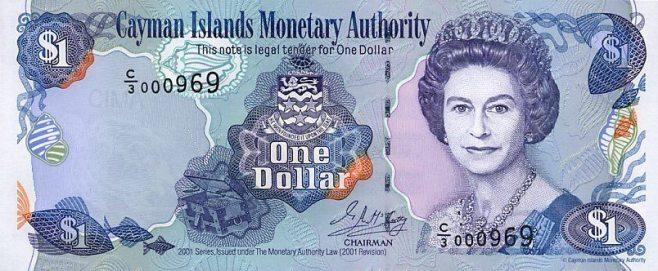 Cayman Islands Dollar