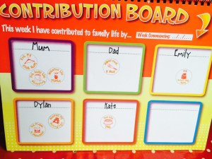 Contribution Board example page