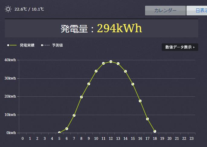 20160430_4th
