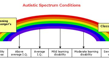 Sometimes Autism Is Not All Roses And Sunshine