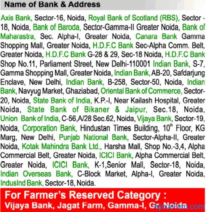 Greater Noida Flat Scheme - Banks