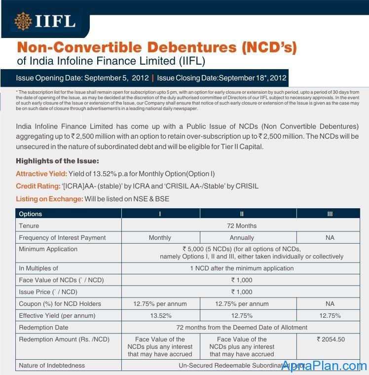 IIFL_NCD_2012
