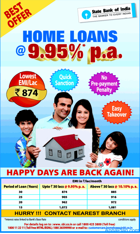 SBI Home Loan - cheapest Home Loan