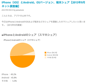iPhone(iOS)とAndroid。OSバージョン、端末シェア【2013年9月ネット調査編】   ajike switch