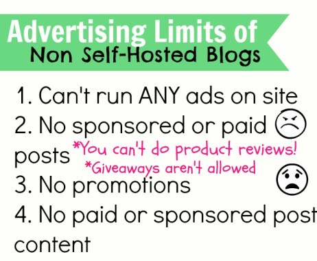 Advertising Limits of Non Self-Hosted Blogs
