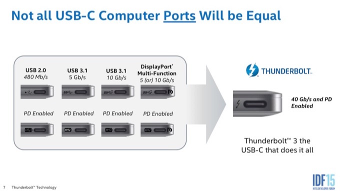Not-all-USB-C-Computer-Ports-Will-Be-Equal