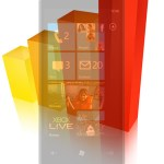 Plus de 5000 applications Windows Phone sur la Marketplace!