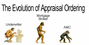 The Evolution of Appraisal Ordering