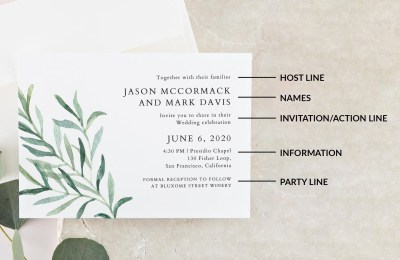 Wedding Invitation Wording Examples In Every Style | A ...