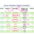 False Friends inglés_español