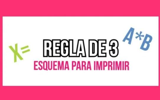 REGLA DE 3 EXPLICACION Y EJEMPLOS IMPRIMIBLES