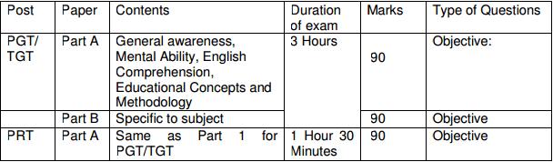 aps_teachers_screen_exam_2015