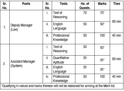 sbi so 2016 recruitment paper pattern