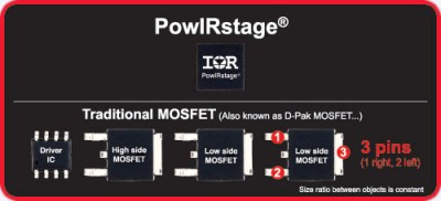 PowIRstage