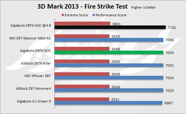 3D Mark Strike