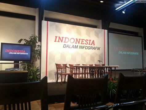 Sebuah persembahan Harian Kompas Untuk Indonesia