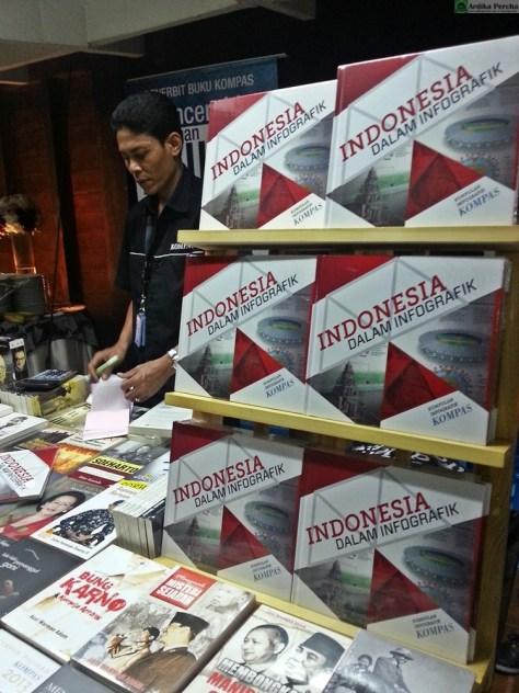 Buku Indonesia Dalam Infografik