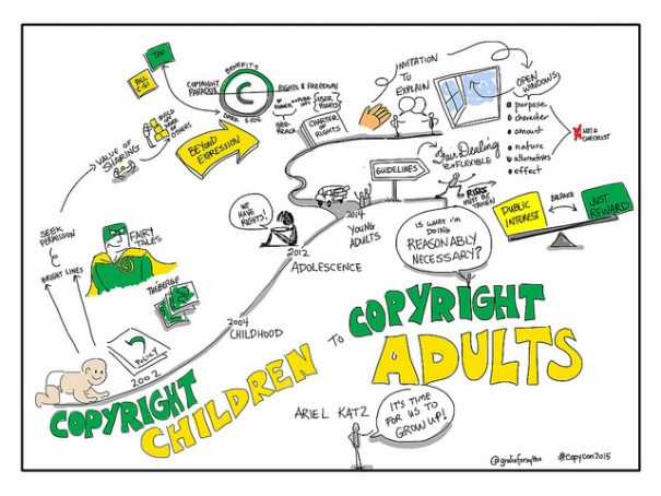 Copyright Children to Copyright Adults: its time to grow up! @relkatz #copycon2015 by CC BY-NC-SA 2.0 Some rights reserved by giulia.forsythe