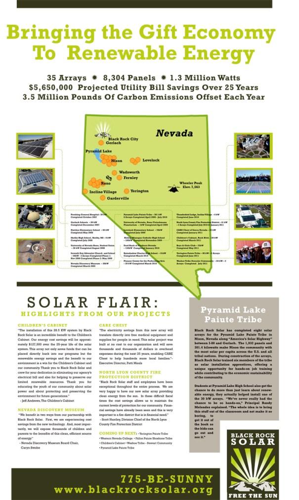 Environmental banner for Black Rock Solar