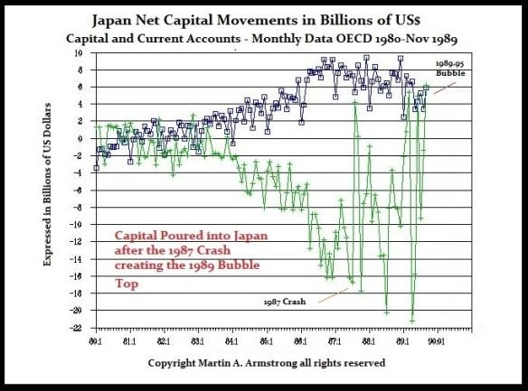 CapitalFlow-Japan87-89(2)