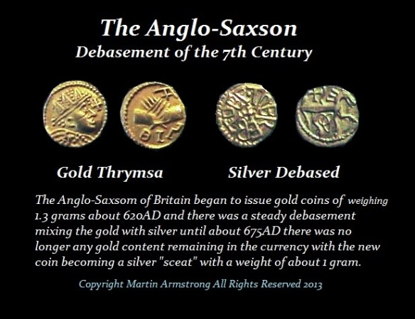 Anglo-Saxon Debasement 7th century