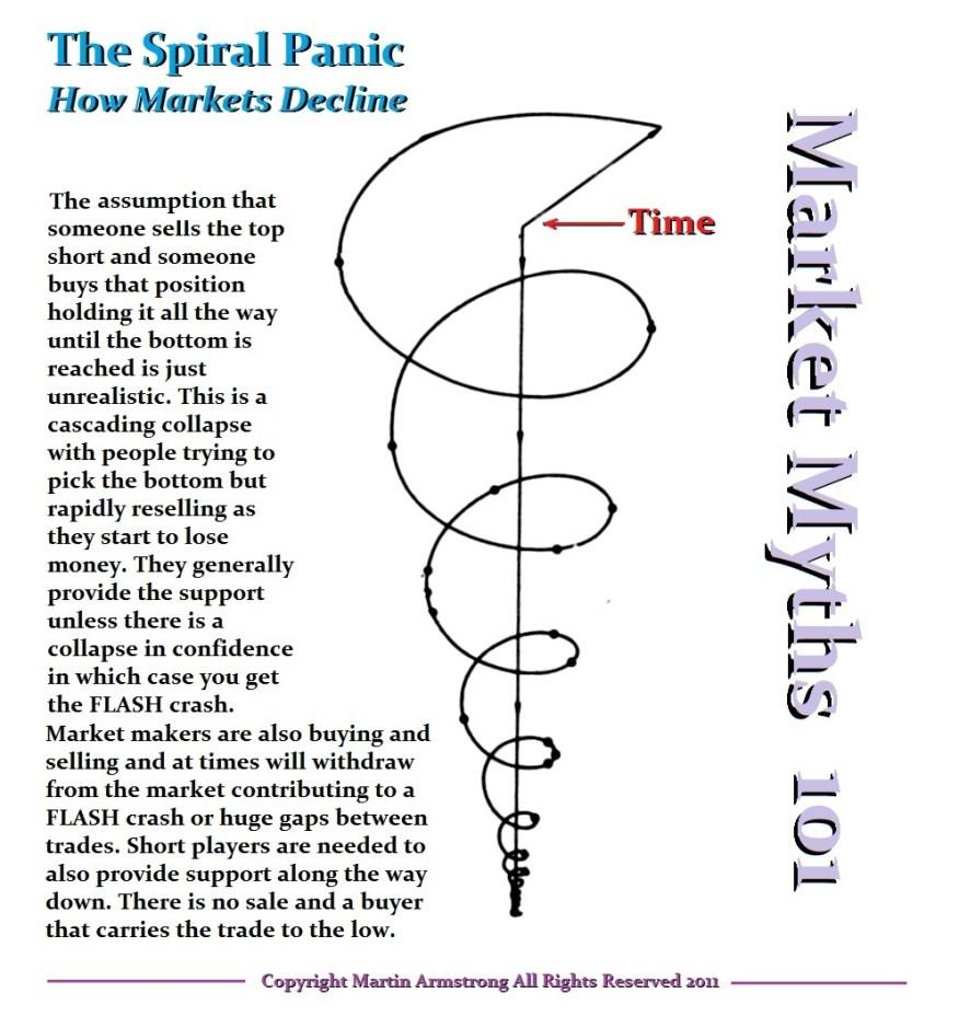 Spiral Panic