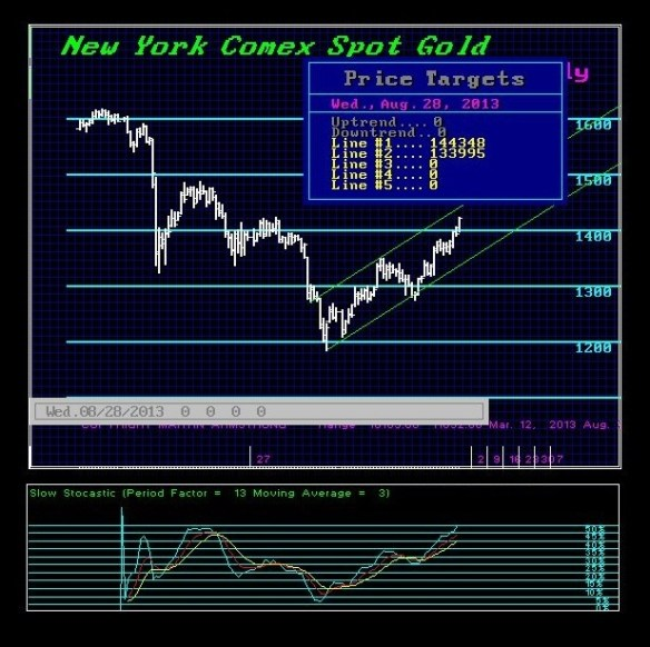 NYGOLD-D 8-28-2013