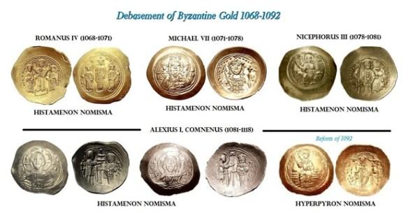 Byzantine-Debasement