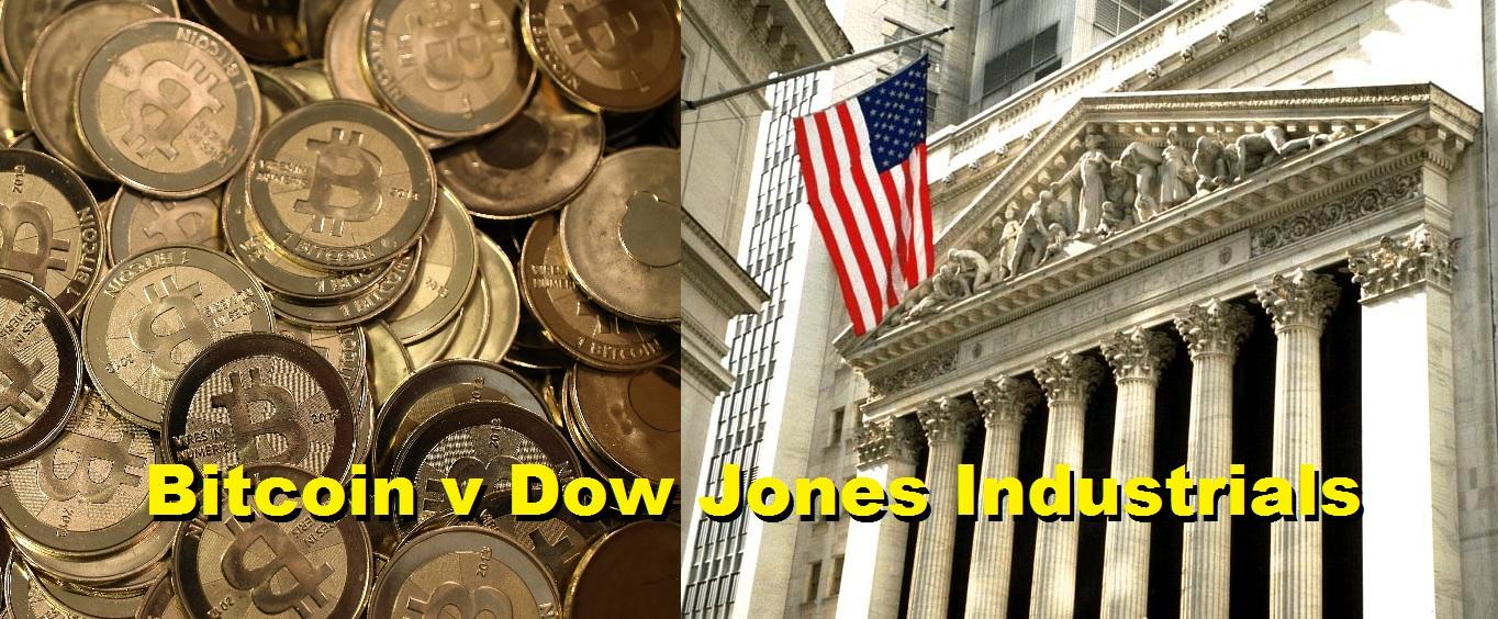 Bitcoin-Dow