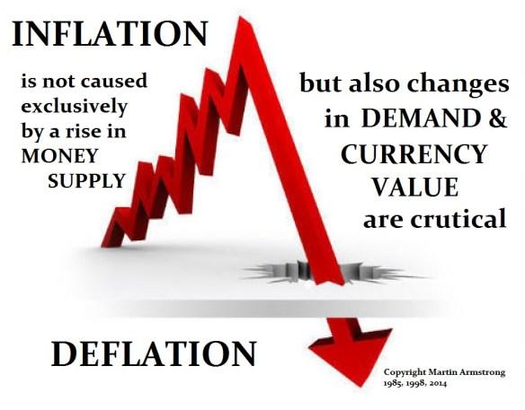 Inflation-Deflation2