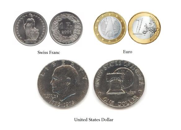Swiss-Euro-US$
