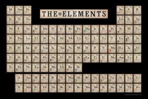 Сергей Мироненко, The Elements, 2009
