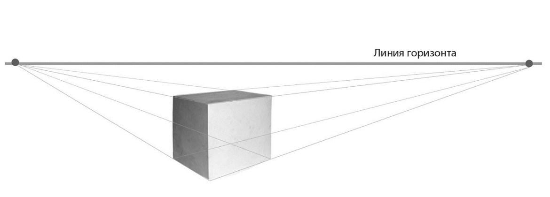 Изображение куба в перспективе к линии горизонта