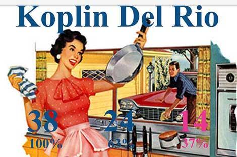 Susan Lizotte, 2013, poster for Koplin Del Rio, courtesy of the artist
