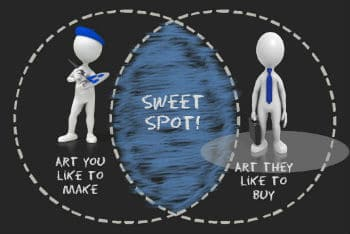 sweet spot to improve your art business