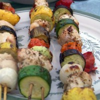 No Marinade Shish Kabobs